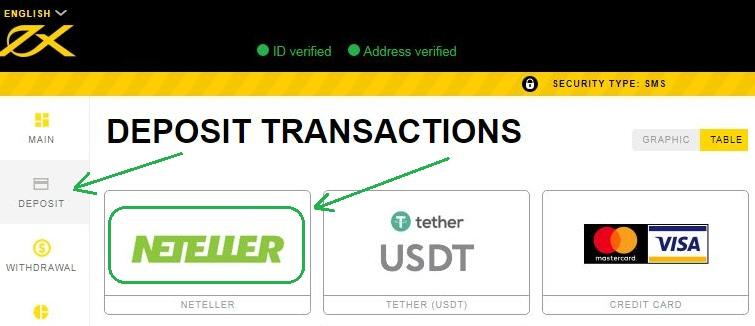 Exness Deposit via Neteller